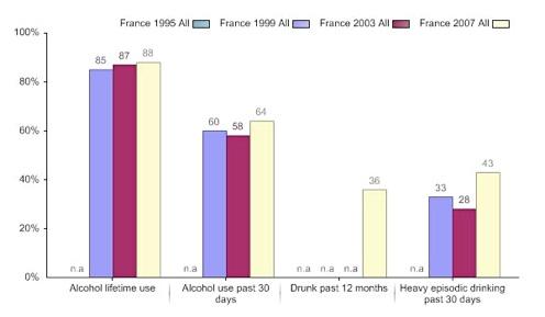 Suisse: les jeunes et l'alcool - Stop-alcoolch