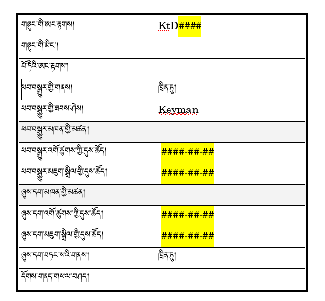 KangyurMetadataTable.png